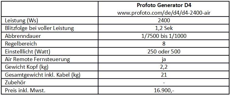 profoto-01